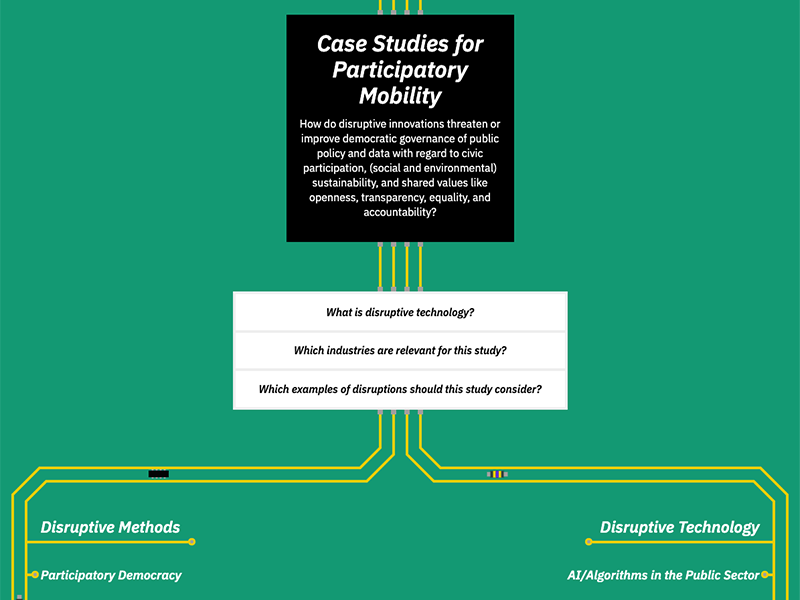 Screenshot Case Studies for Participatory Mobility website